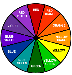 4colorwheel