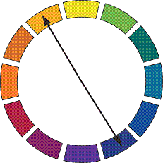 a3-color-wheel