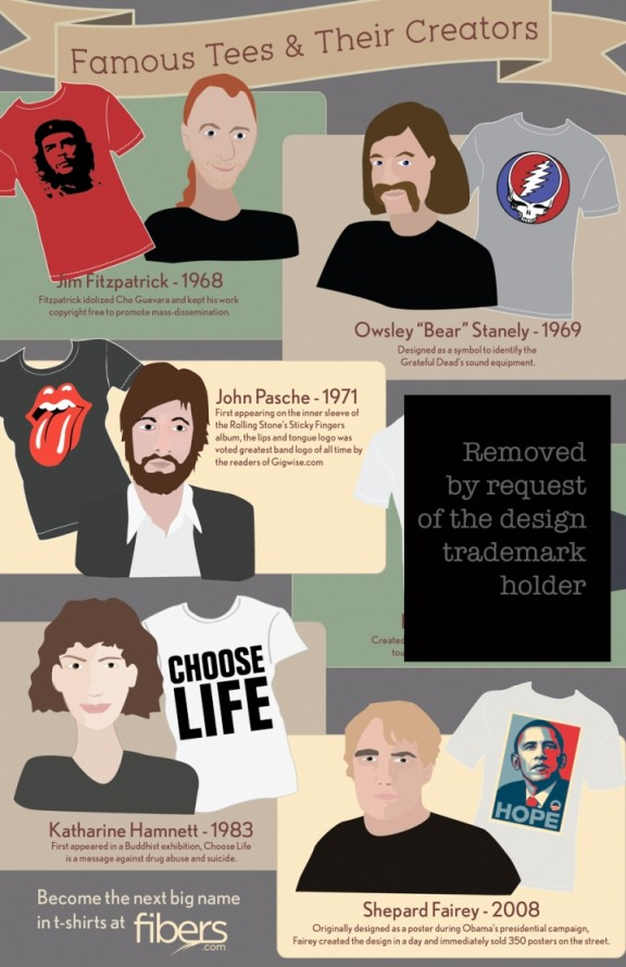 famous_tshirts