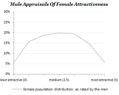 male-attractiveness-ratings_01